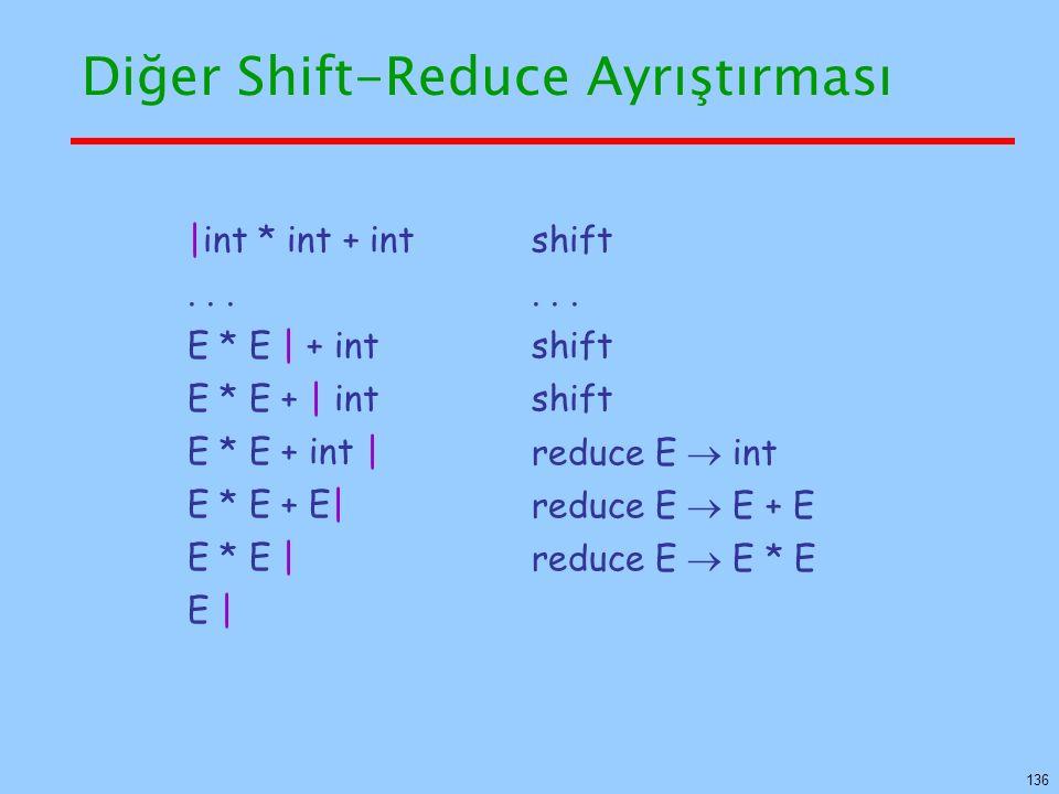 Diğer Shift-Reduce Ayrıştırması