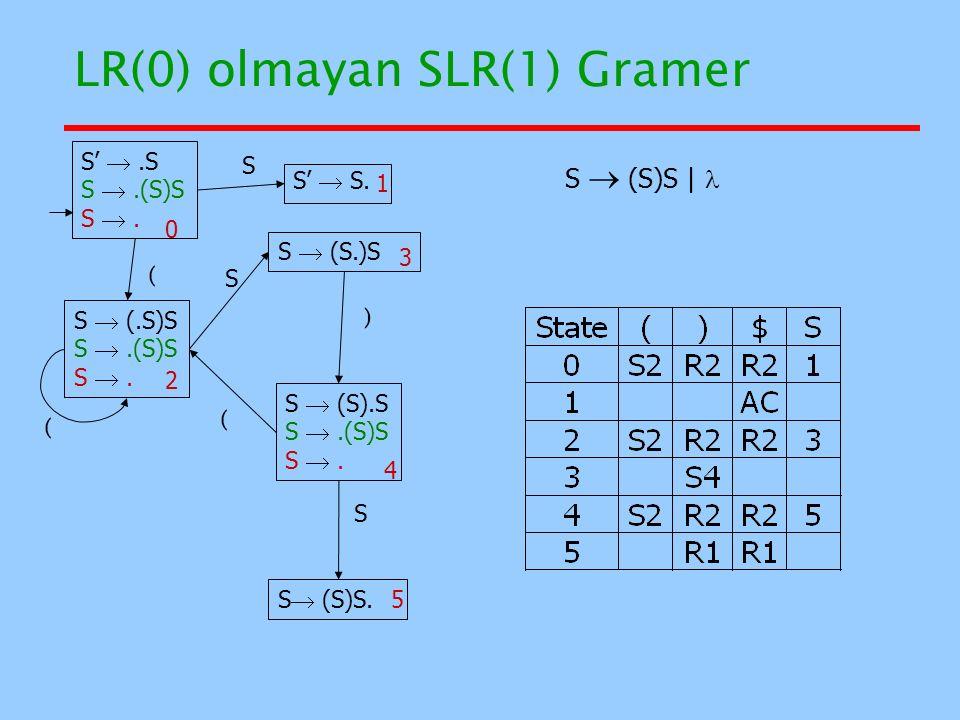 LR(0) olmayan SLR(1) Gramer