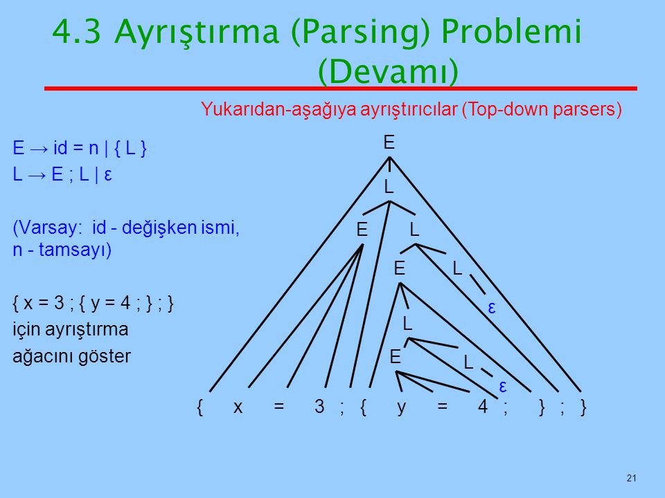 4.3 Ayrıştırma (Parsing) Problemi (Devamı)