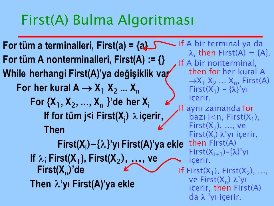 First(A) Bulma Algoritması