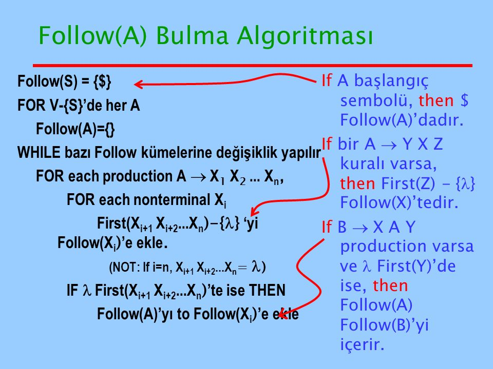 Follow(A) Bulma Algoritması