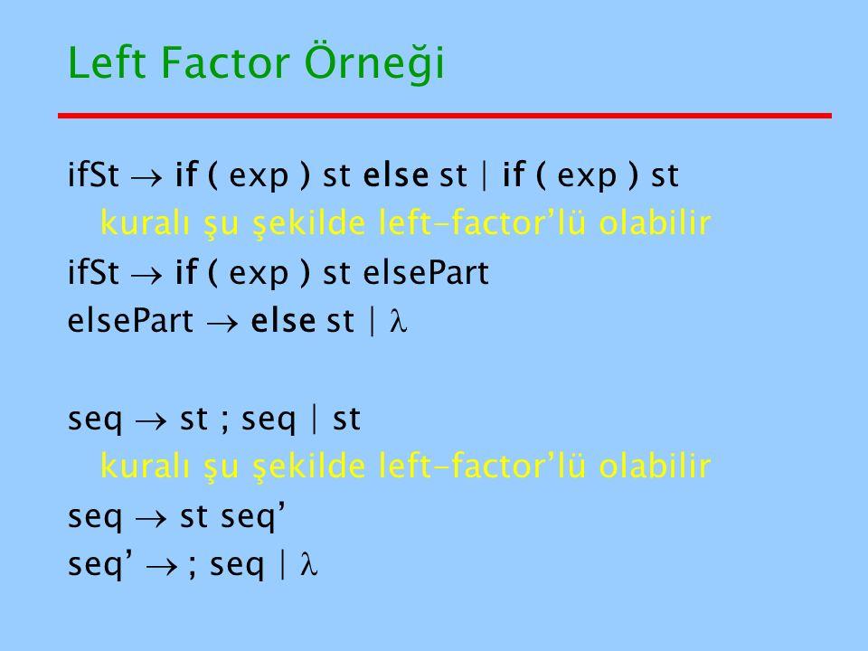 Left Factor Örneği ifSt  if ( exp ) st else st | if ( exp ) st