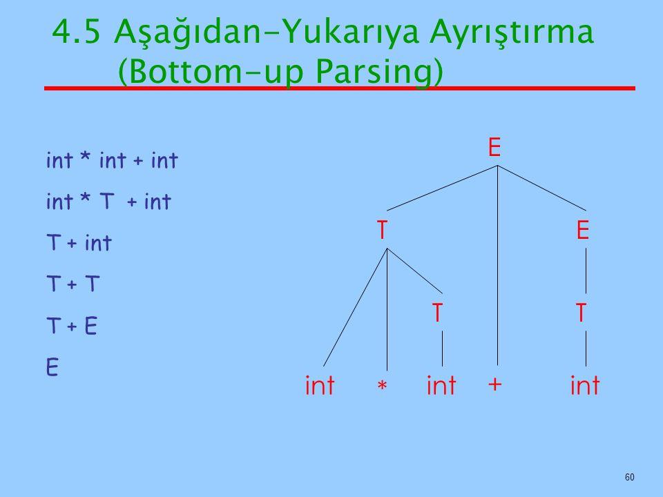 4.5 Aşağıdan-Yukarıya Ayrıştırma (Bottom-up Parsing)