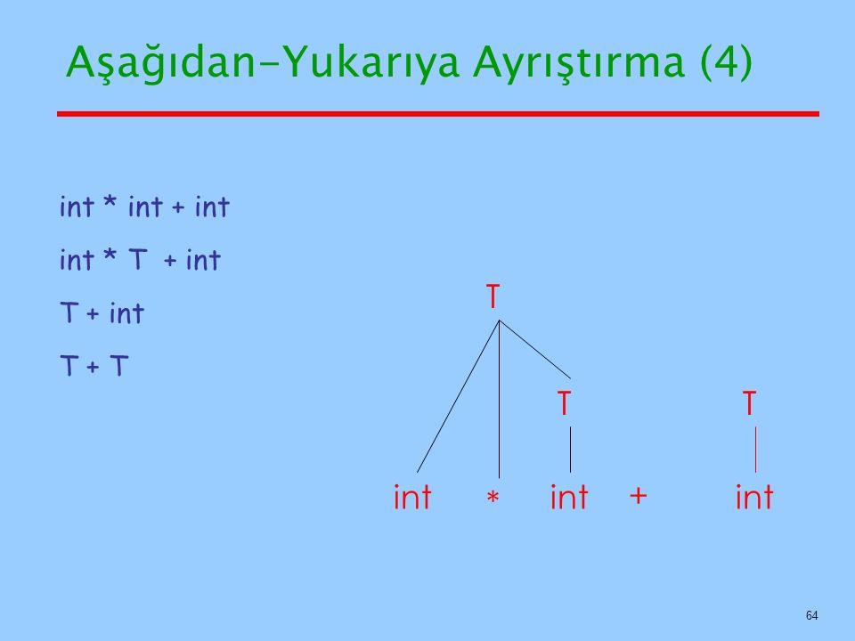 Aşağıdan-Yukarıya Ayrıştırma (4)