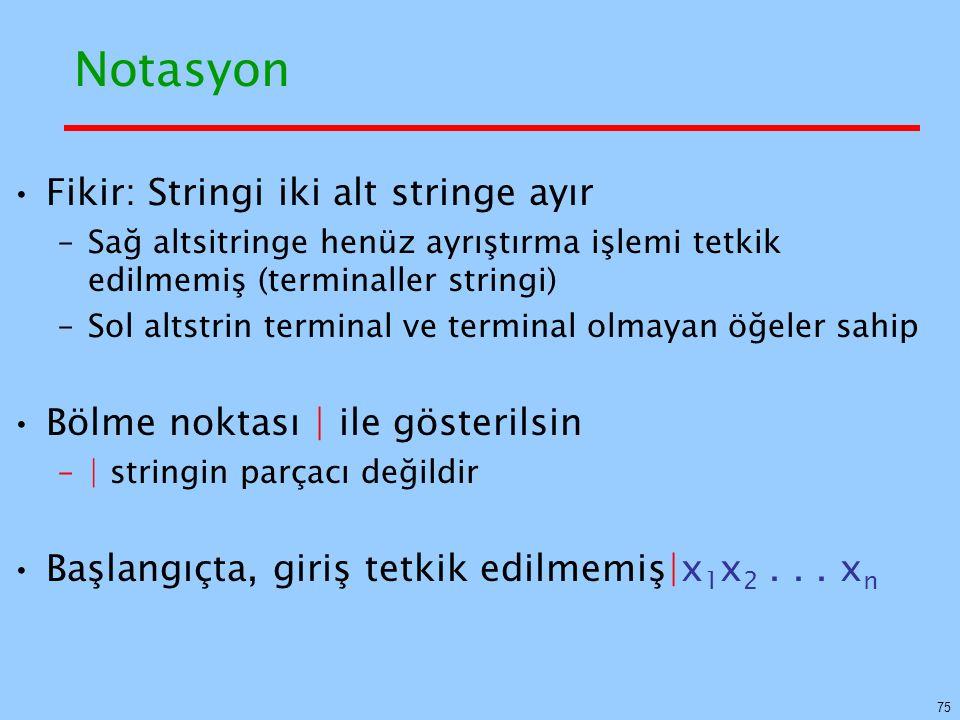 Notasyon Fikir: Stringi iki alt stringe ayır