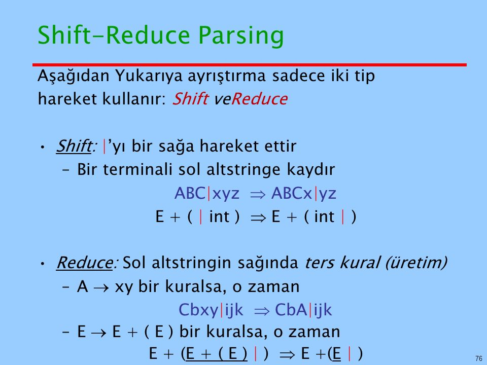 Shift-Reduce Parsing Aşağıdan Yukarıya ayrıştırma sadece iki tip