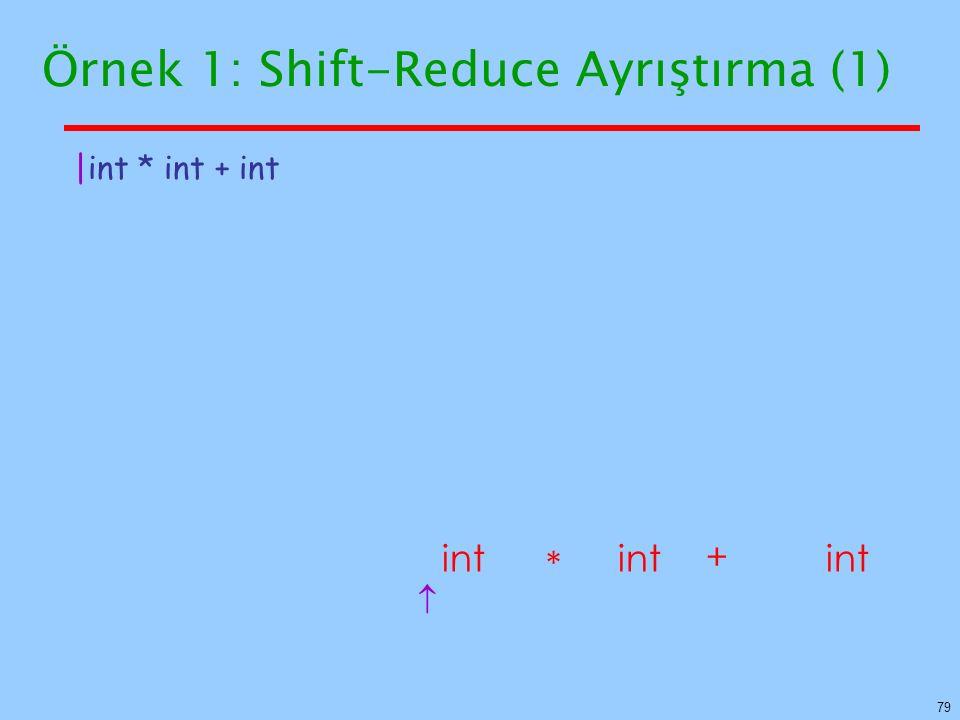 Örnek 1: Shift-Reduce Ayrıştırma (1)