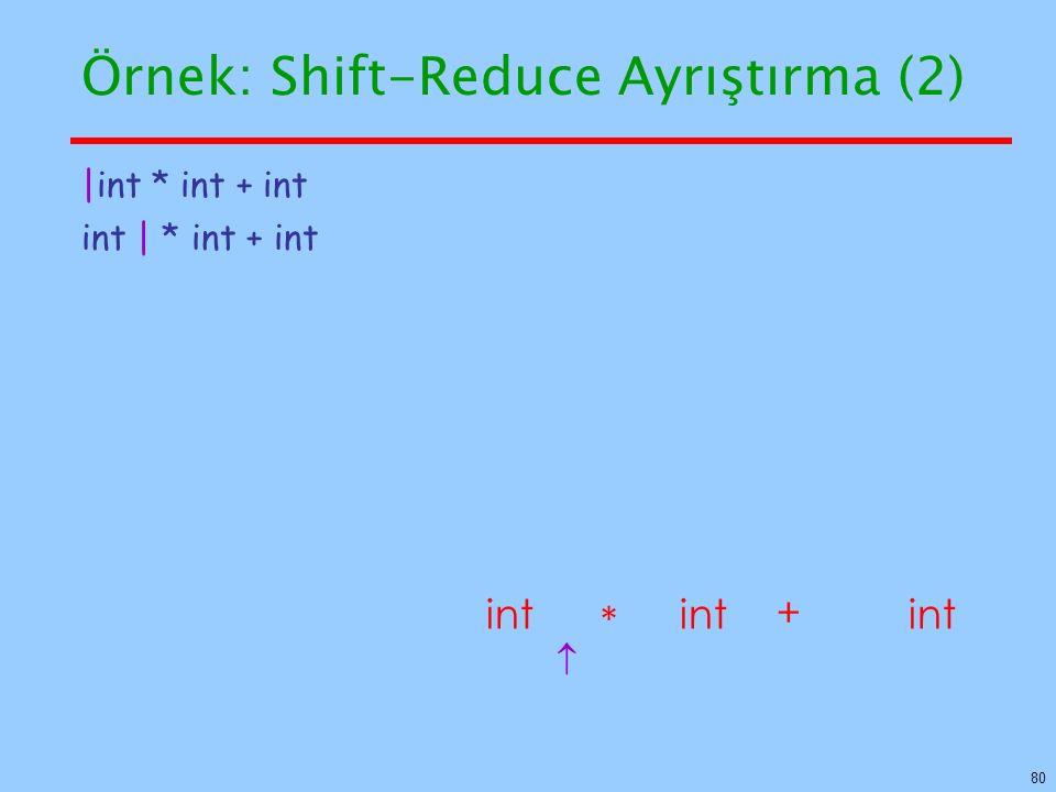Örnek: Shift-Reduce Ayrıştırma (2)