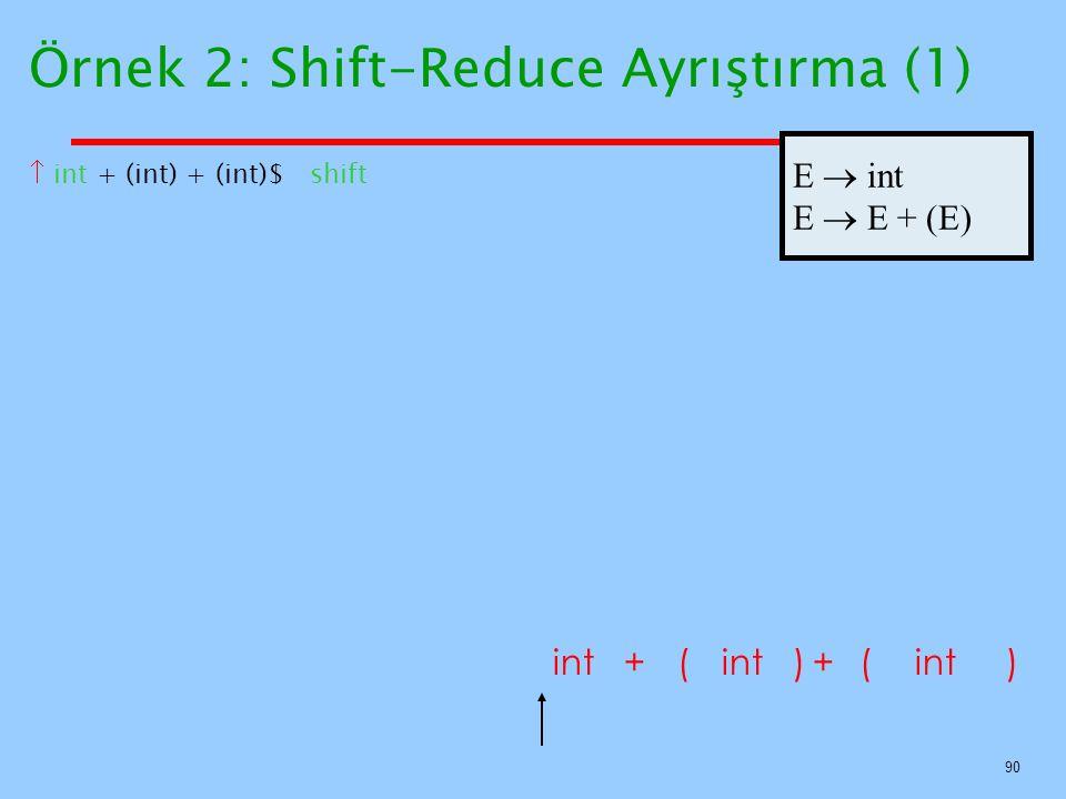 Örnek 2: Shift-Reduce Ayrıştırma (1)