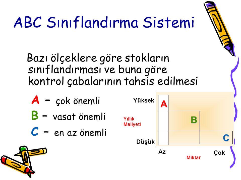 ABC Sınıflandırma Sistemi