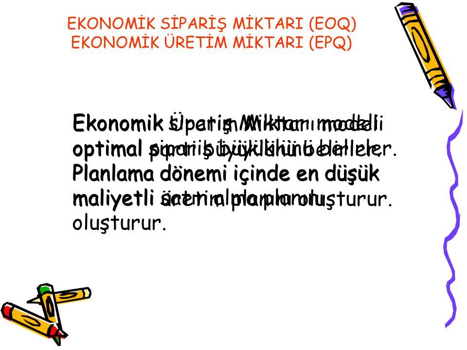 EKONOMİK SİPARİŞ MİKTARI (EOQ) EKONOMİK ÜRETİM MİKTARI (EPQ)