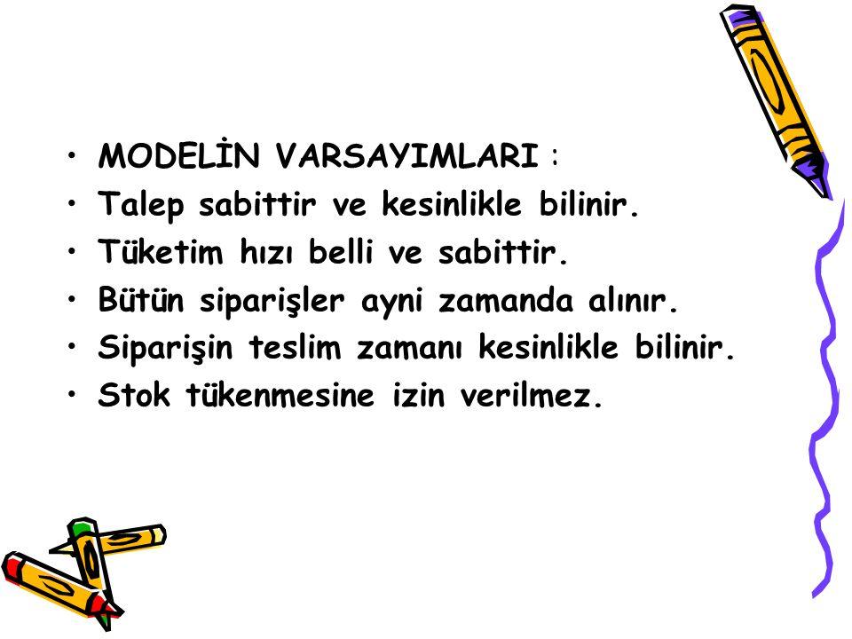 MODELİN VARSAYIMLARI :