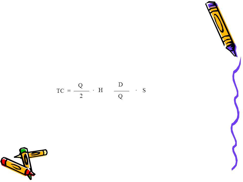 TC = Q 2 . H D S