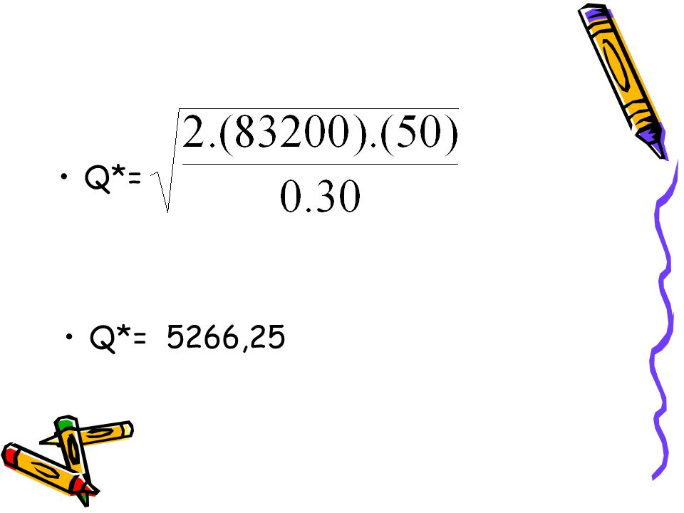 Q*= Q*= 5266,25