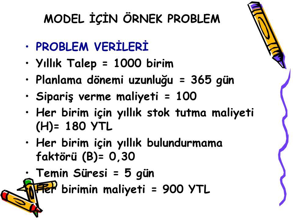 MODEL İÇİN ÖRNEK PROBLEM