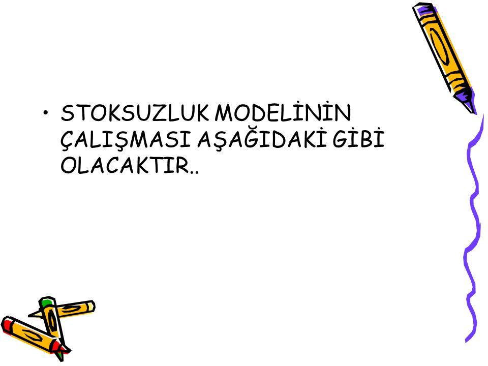 STOKSUZLUK MODELİNİN ÇALIŞMASI AŞAĞIDAKİ GİBİ OLACAKTIR..