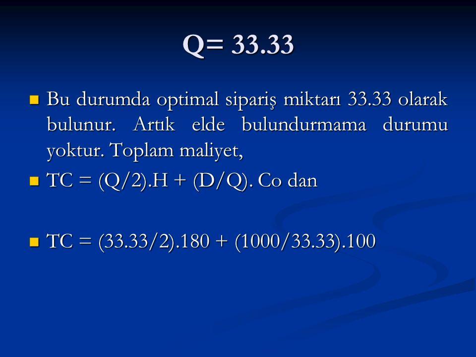 Q= 33.33 Bu durumda optimal sipariş miktarı 33.33 olarak bulunur. Artık elde bulundurmama durumu yoktur. Toplam maliyet,