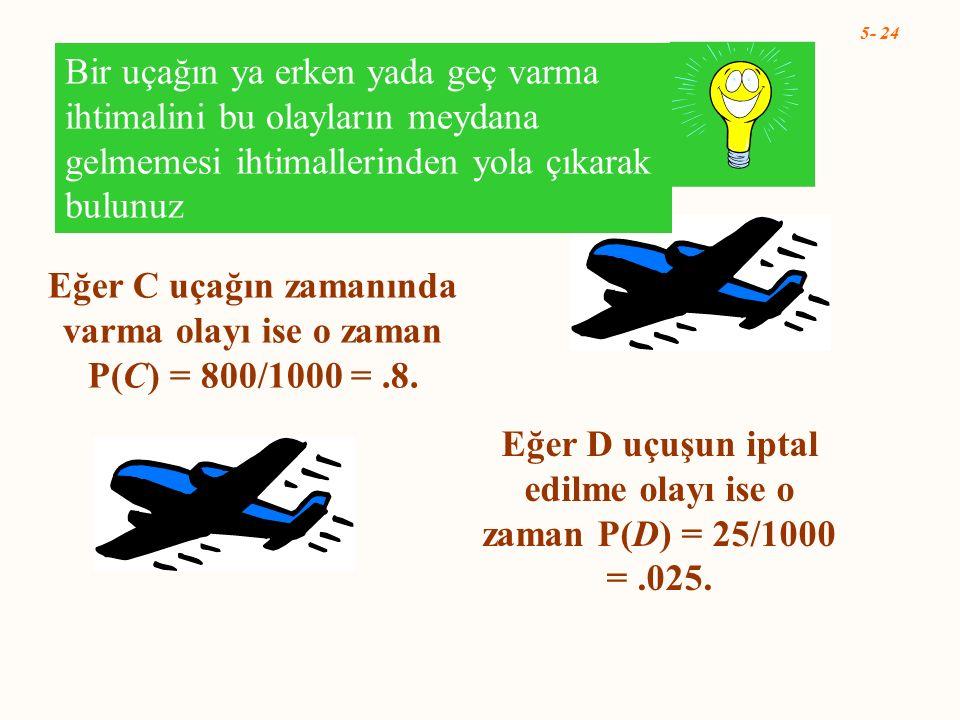Eğer C uçağın zamanında varma olayı ise o zaman P(C) = 800/1000 = .8.