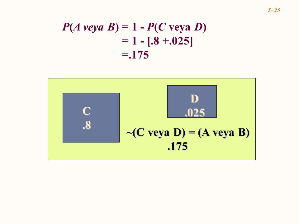 P(A veya B) = 1 - P(C veya D)