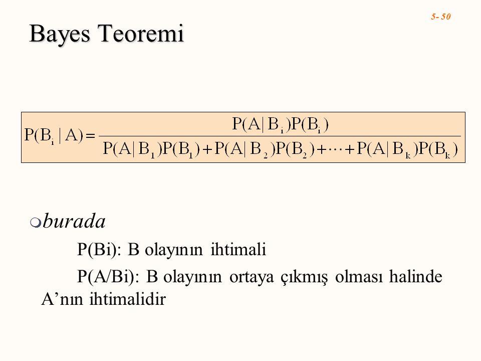 Bayes Teoremi burada P(Bi): B olayının ihtimali