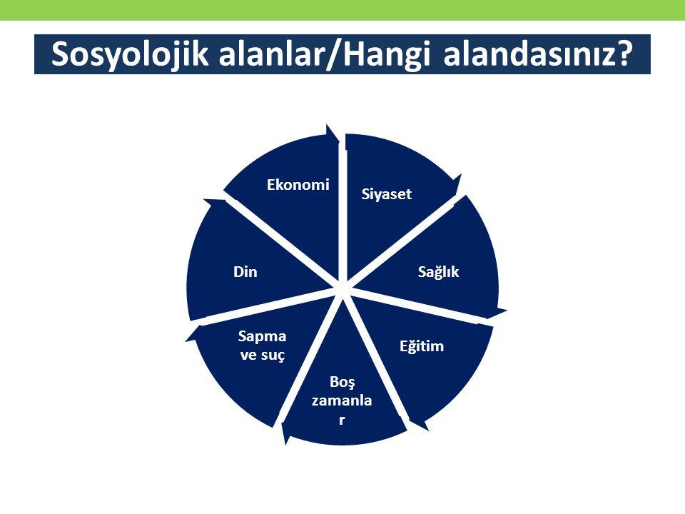 Sosyolojik alanlar/Hangi alandasınız