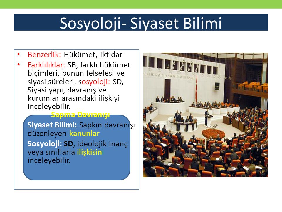 Sosyoloji- Siyaset Bilimi