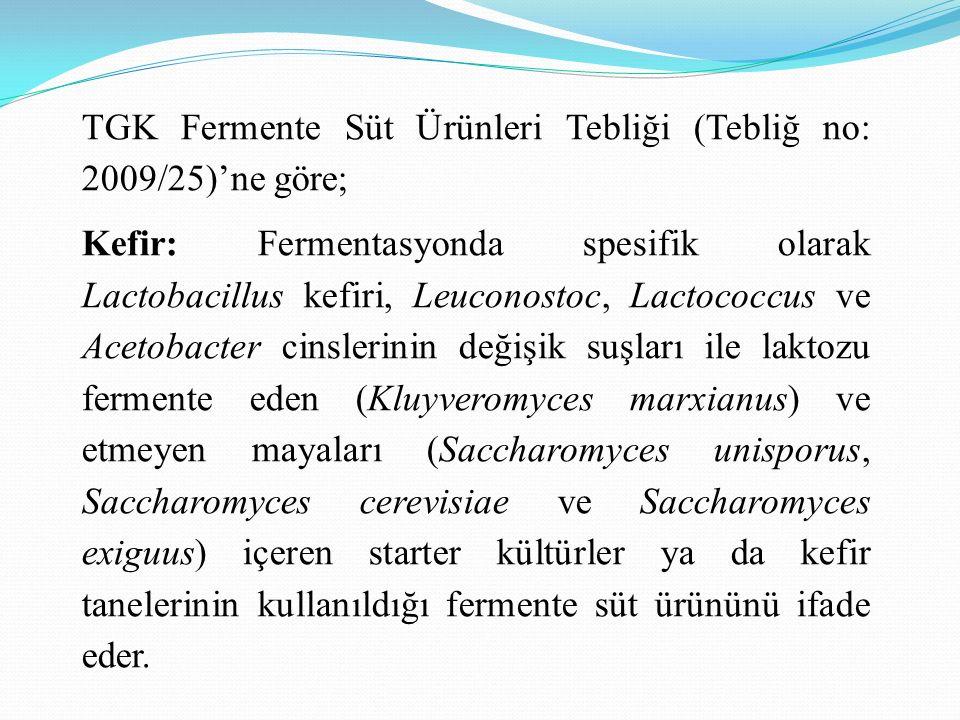 TGK Fermente Süt Ürünleri Tebliği (Tebliğ no: 2009/25)'ne göre;