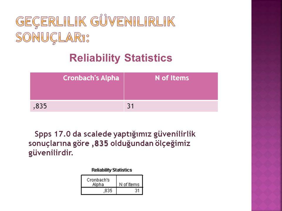 Geçerlilik güvenilirlik sonuçları: