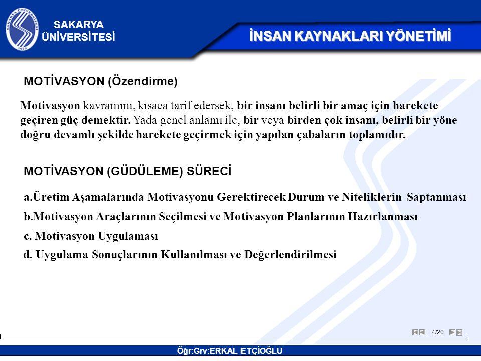 MOTİVASYON (Özendirme)