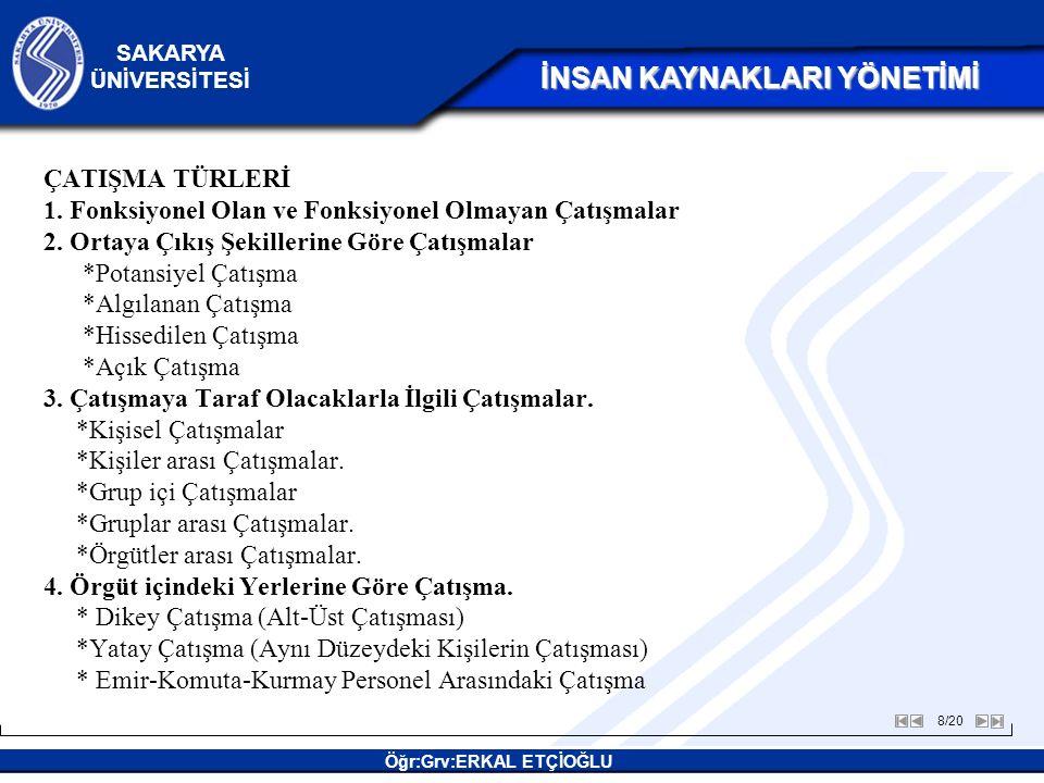 ÇATIŞMA TÜRLERİ 1. Fonksiyonel Olan ve Fonksiyonel Olmayan Çatışmalar 2.