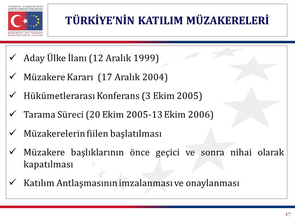 TÜRKİYE'NİN KATILIM MÜZAKERELERİ