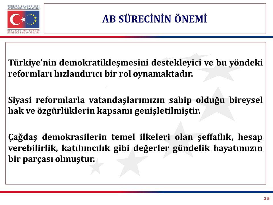 AB SÜRECİNİN ÖNEMİ Türkiye'nin demokratikleşmesini destekleyici ve bu yöndeki reformları hızlandırıcı bir rol oynamaktadır.