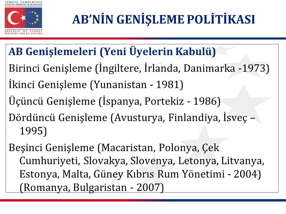 AB'NİN GENİŞLEME POLİTİKASI