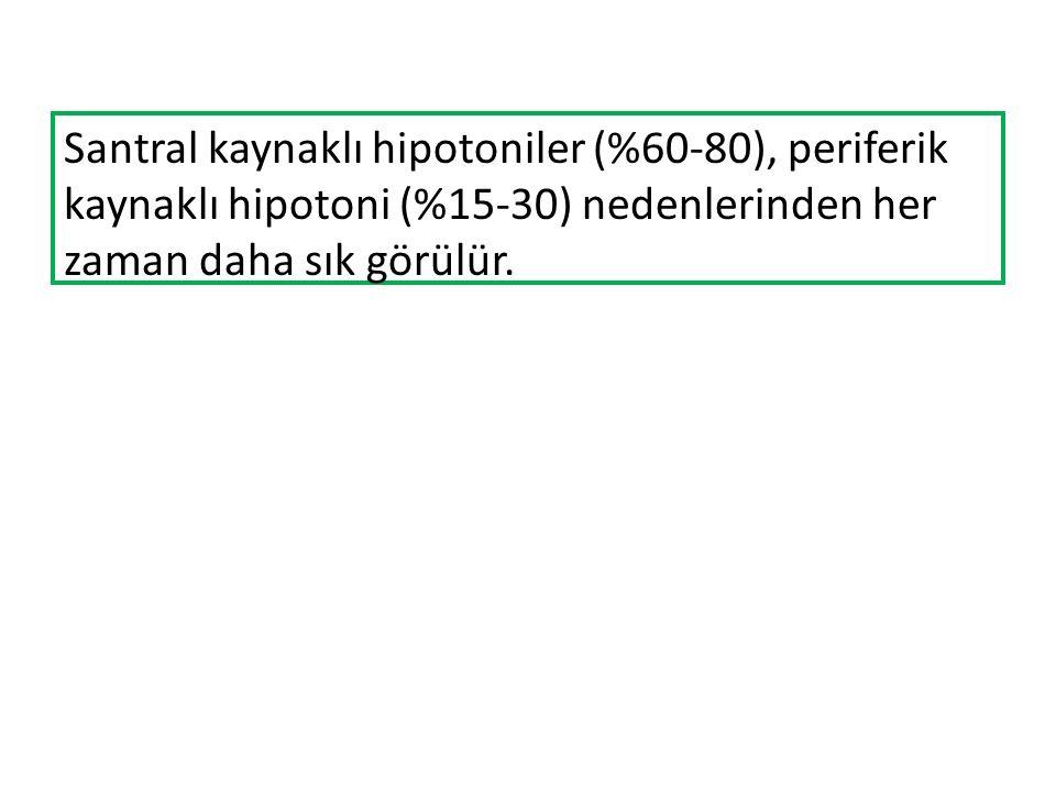 Santral kaynaklı hipotoniler (%60-80), periferik kaynaklı hipotoni (%15-30) nedenlerinden her zaman daha sık görülür.