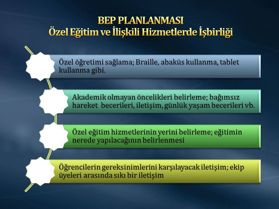 BEP PLANLANMASI Özel Eğitim ve İlişkili Hizmetlerde İşbirliği