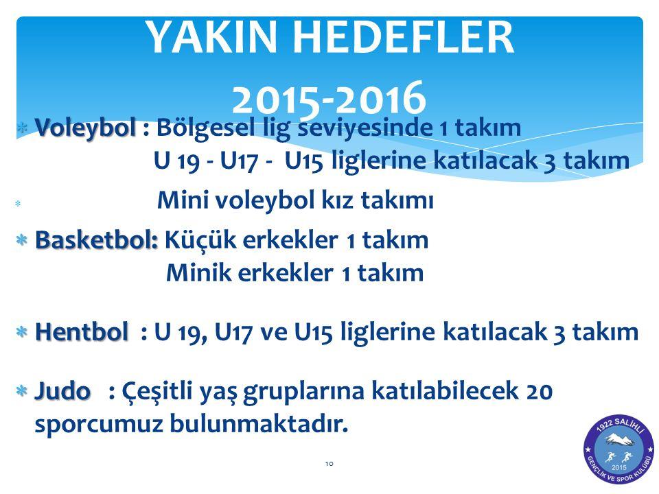 YAKIN HEDEFLER 2015-2016 Voleybol : Bölgesel lig seviyesinde 1 takım U 19 - U17 - U15 liglerine katılacak 3 takım.