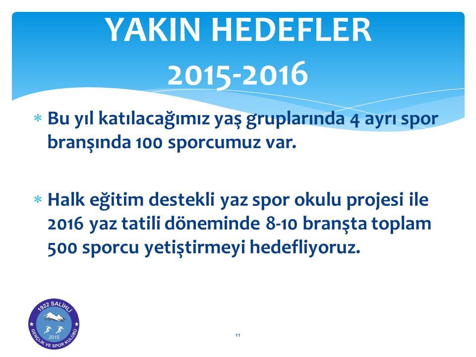 YAKIN HEDEFLER 2015-2016 Bu yıl katılacağımız yaş gruplarında 4 ayrı spor branşında 100 sporcumuz var.