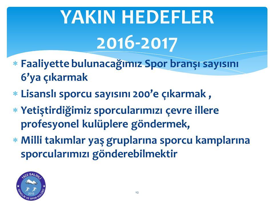 YAKIN HEDEFLER 2016-2017 Faaliyette bulunacağımız Spor branşı sayısını 6'ya çıkarmak. Lisanslı sporcu sayısını 200'e çıkarmak ,