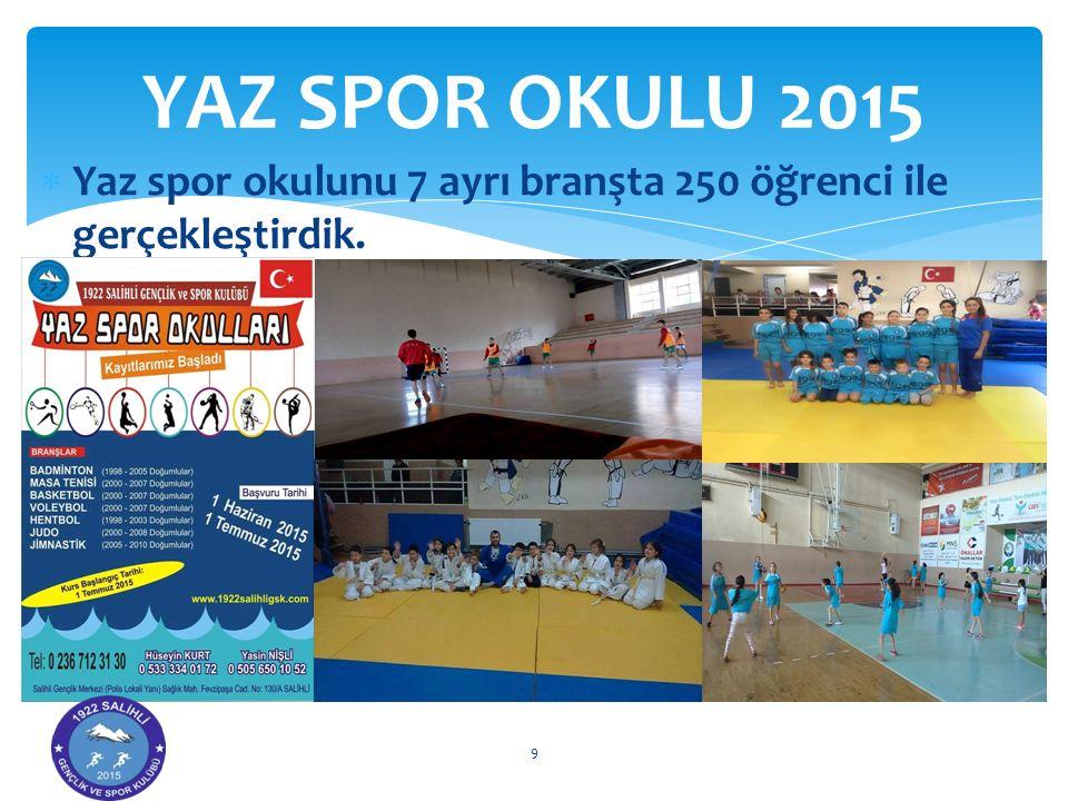 YAZ SPOR OKULU 2015 Yaz spor okulunu 7 ayrı branşta 250 öğrenci ile gerçekleştirdik.