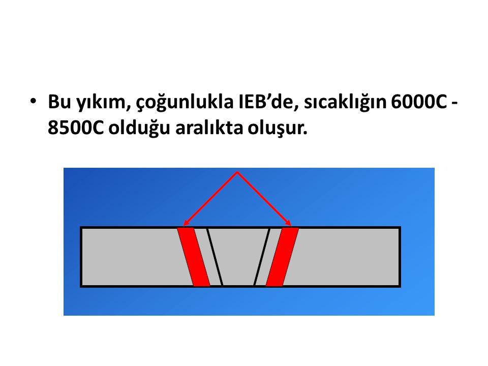 Bu yıkım, çoğunlukla IEB'de, sıcaklığın 6000C -8500C olduğu aralıkta oluşur.