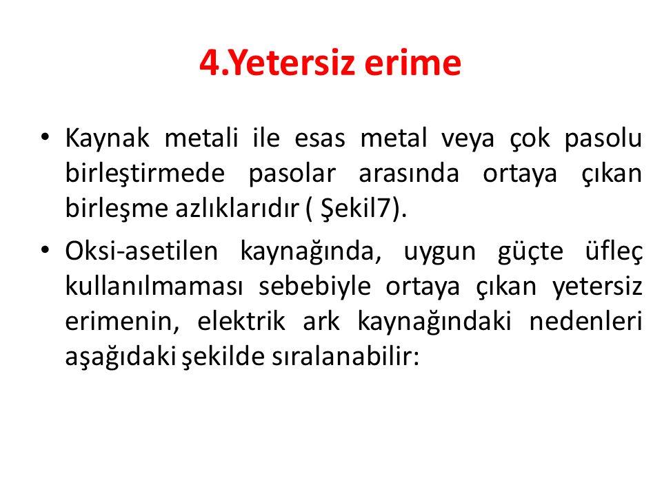 4.Yetersiz erime Kaynak metali ile esas metal veya çok pasolu birleştirmede pasolar arasında ortaya çıkan birleşme azlıklarıdır ( Şekil7).