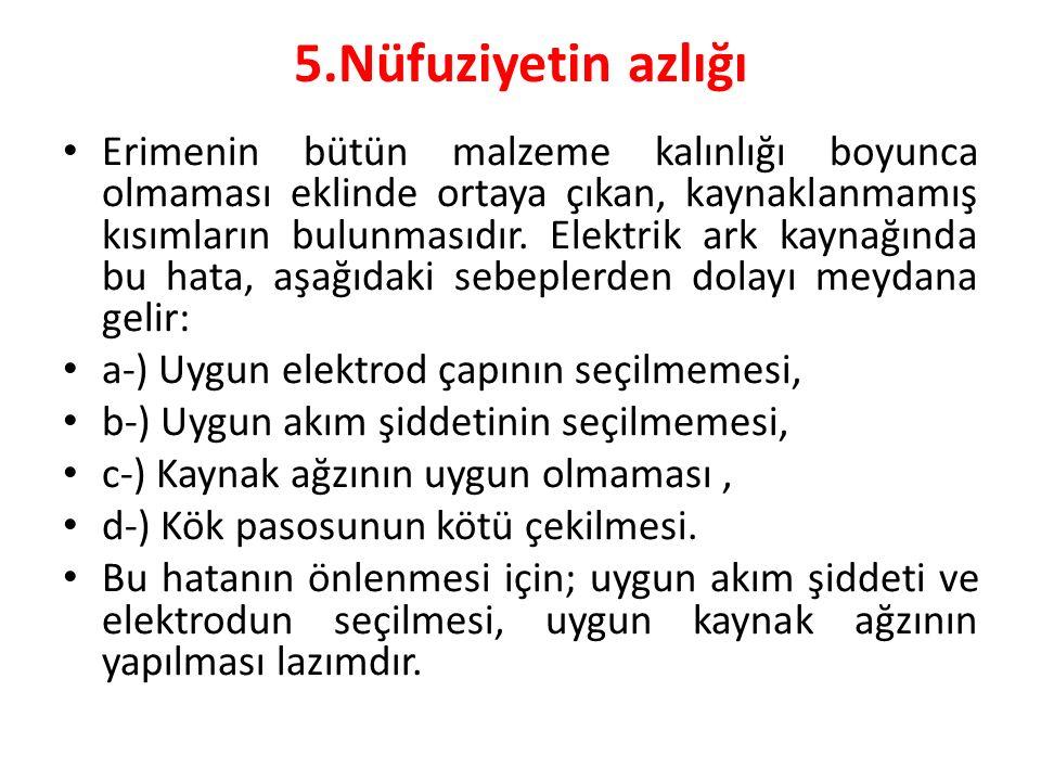 5.Nüfuziyetin azlığı