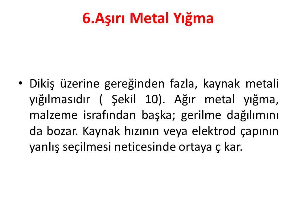 6.Aşırı Metal Yığma