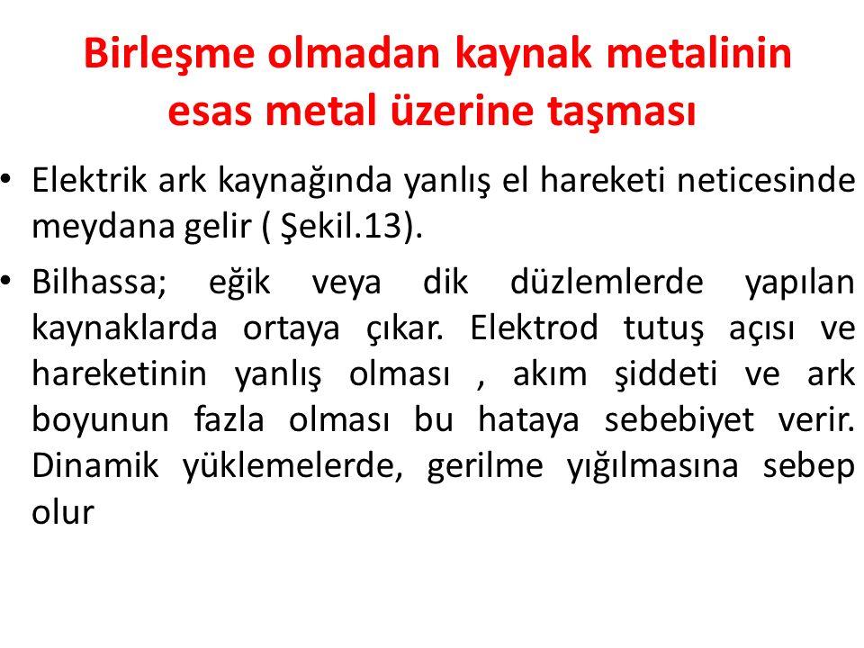 Birleşme olmadan kaynak metalinin esas metal üzerine taşması