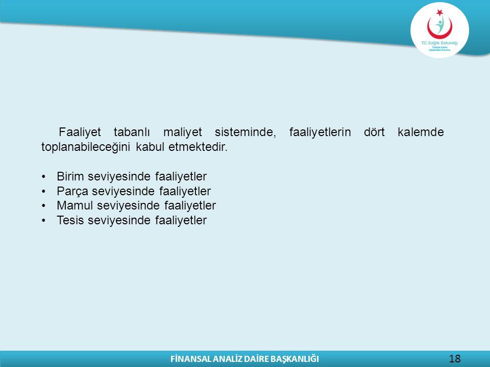 Faaliyet tabanlı maliyet sisteminde, faaliyetlerin dört kalemde toplanabileceğini kabul etmektedir.
