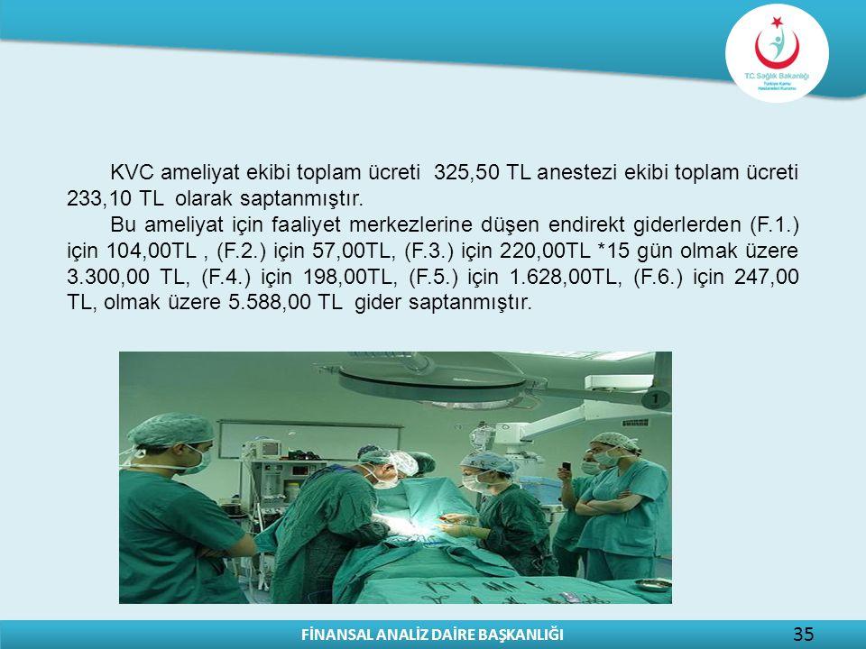 KVC ameliyat ekibi toplam ücreti 325,50 TL anestezi ekibi toplam ücreti 233,10 TL olarak saptanmıştır.