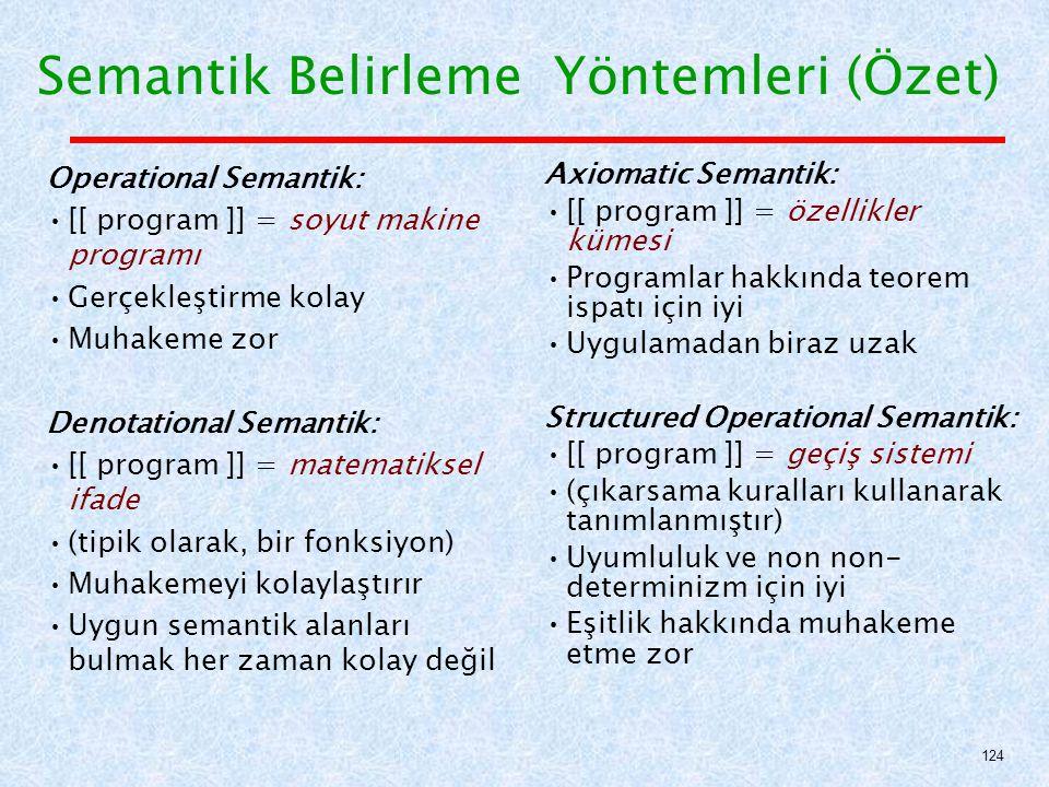 Semantik Belirleme Yöntemleri (Özet)