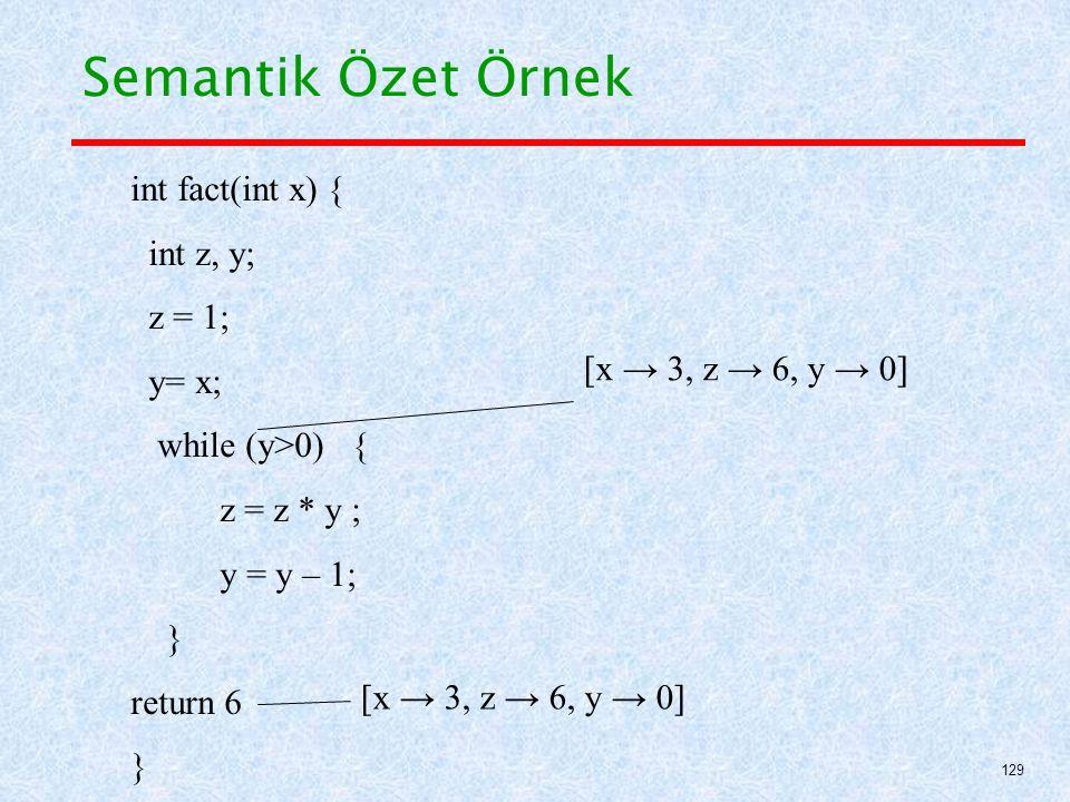 Semantik Özet Örnek int fact(int x) { int z, y; z = 1; y= x;