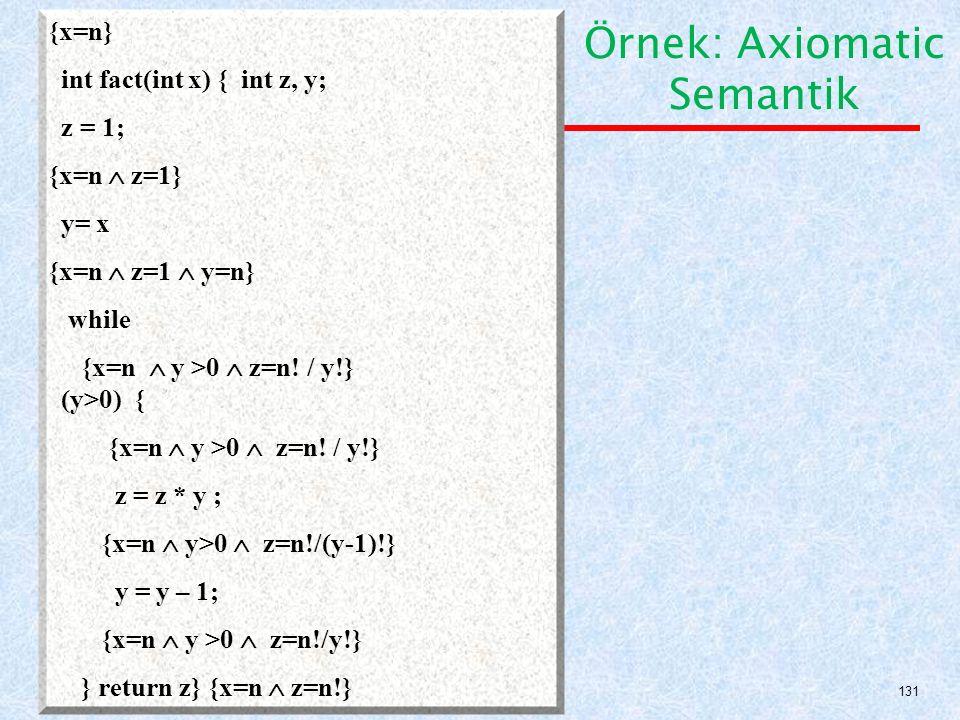 Örnek: Axiomatic Semantik