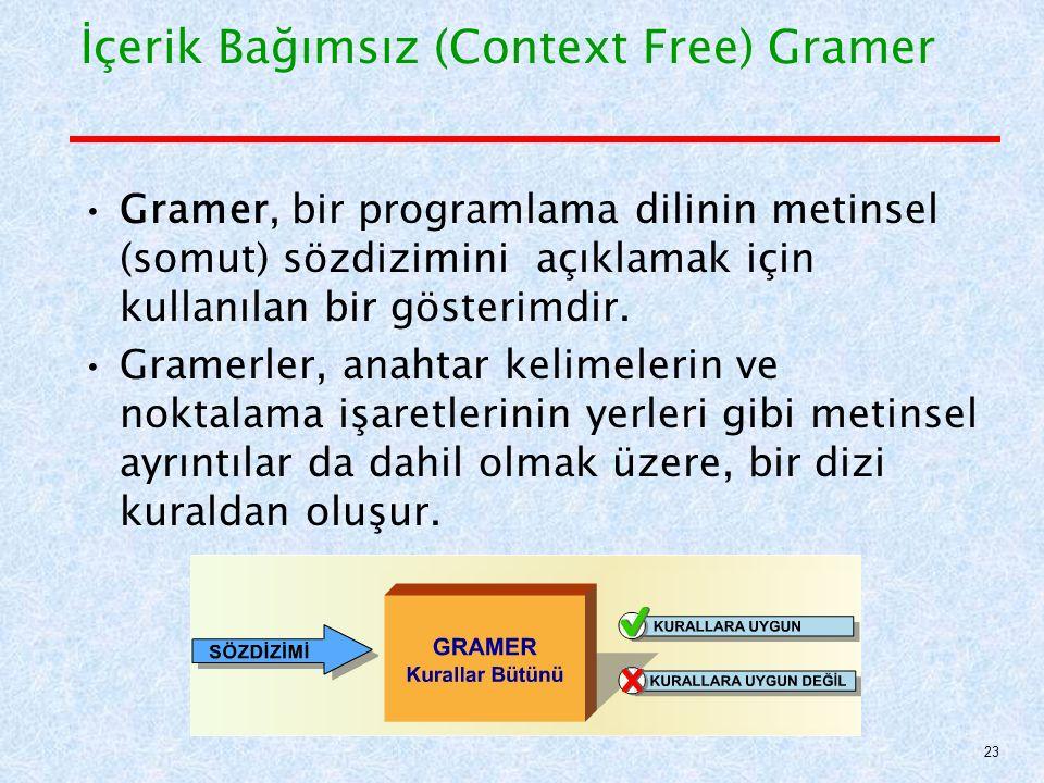 İçerik Bağımsız (Context Free) Gramer